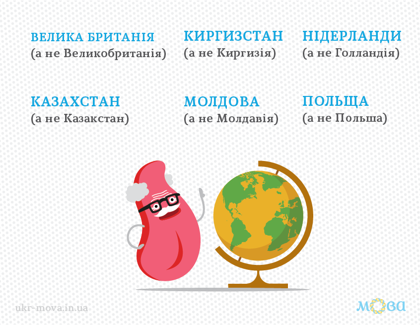 країни_українською