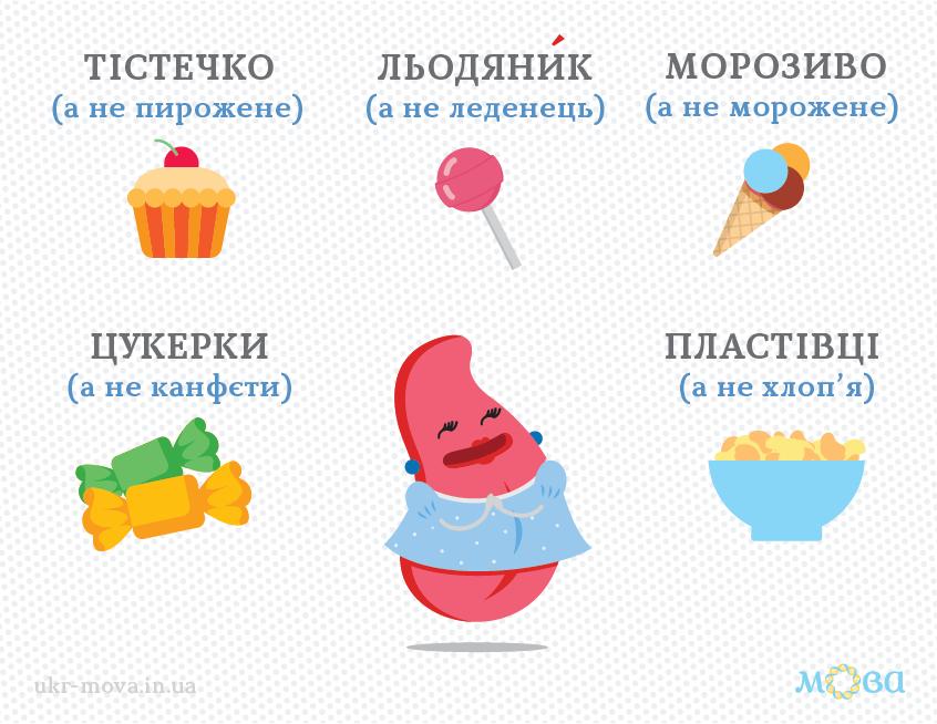 солодощі_українською
